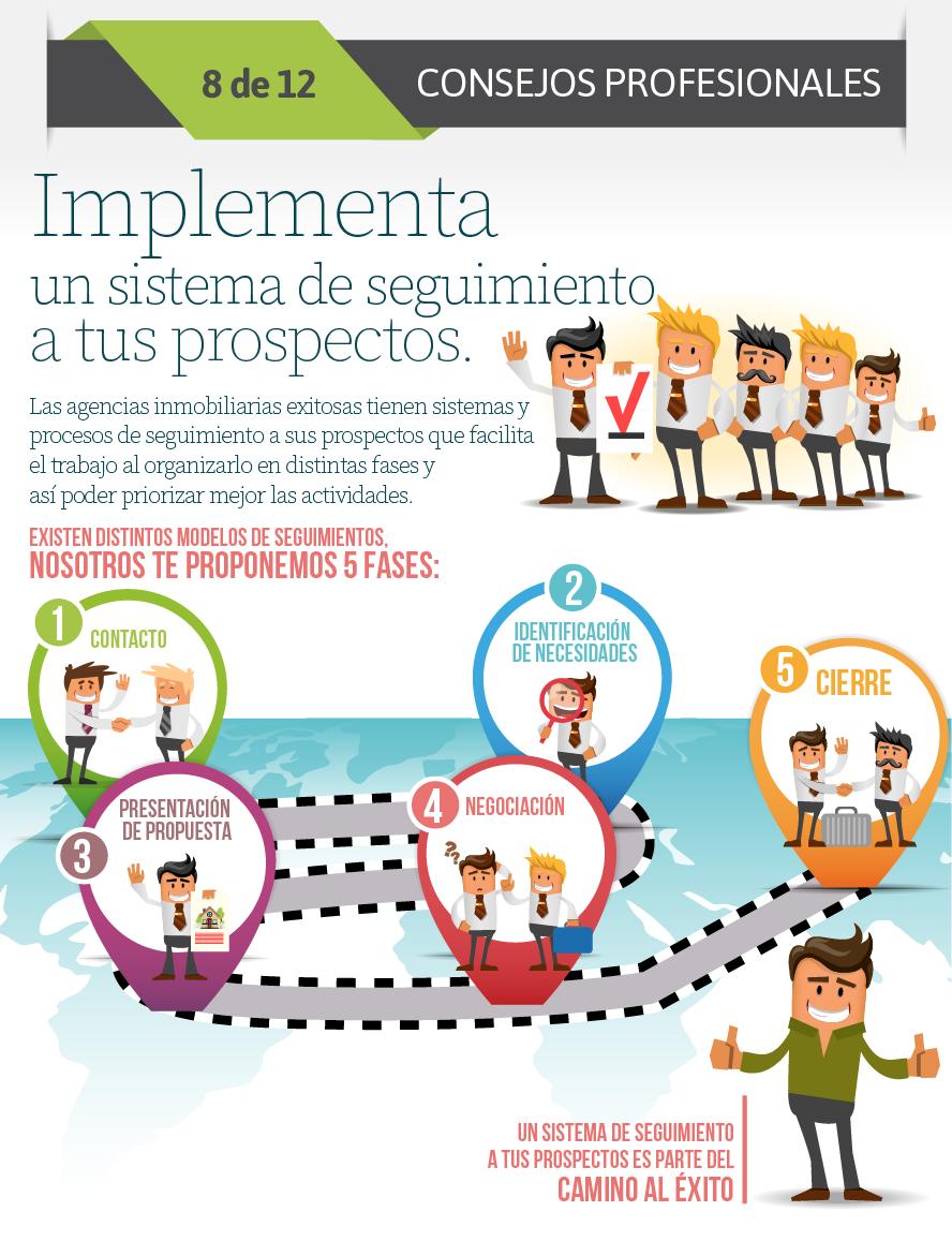 InfografiaCyT_08