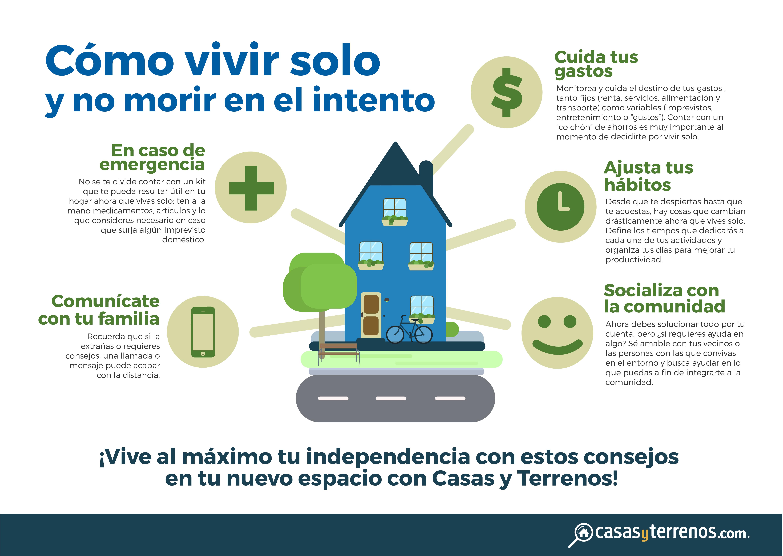 Infografia_VivirSolo